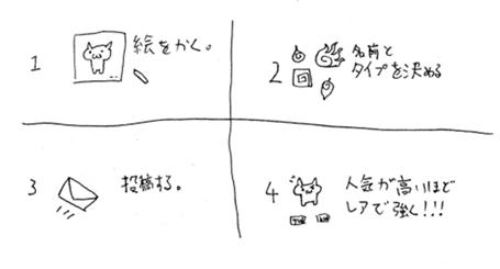 oekakibattle_system1